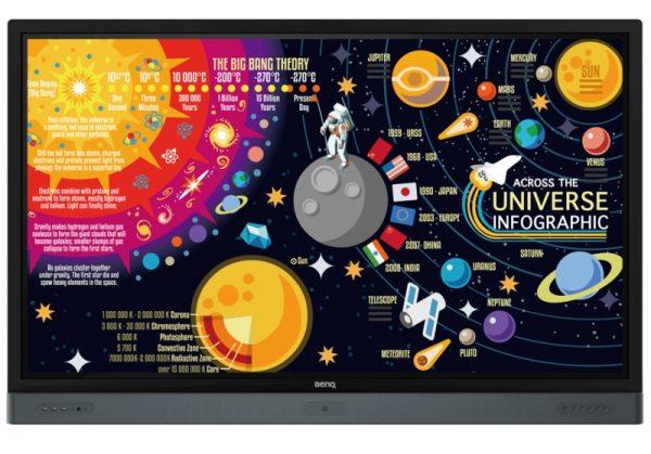 Benq RP7501K: Интерактивная панель