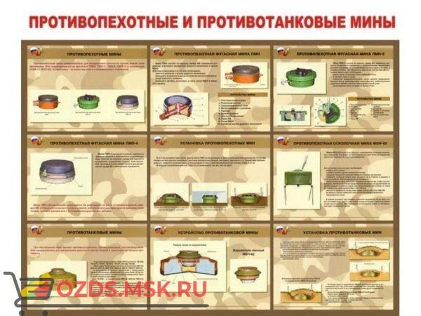 Противопехотные и противотанковые мины: Плакат