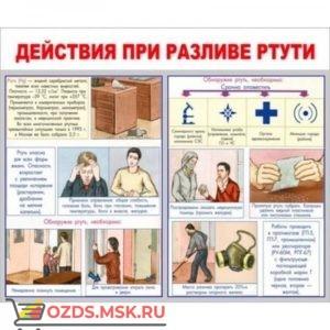 Действия при разливе ртути: Плакат по безопасности