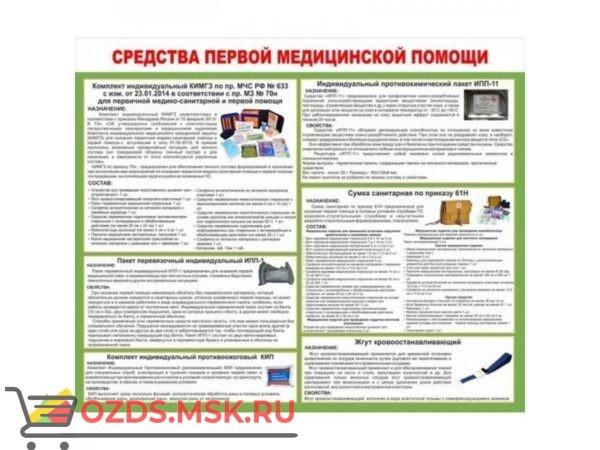 Средства первой медицинской помощи: Плакат по безопасности
