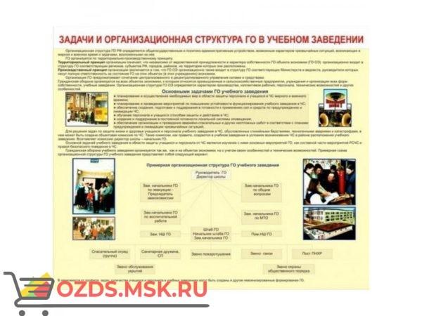Задачи и организационная структура ГО в учебном заведении: Плакат по безопасности