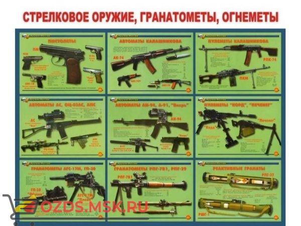 Стрелковое оружие, гранатометы, огнеметы.