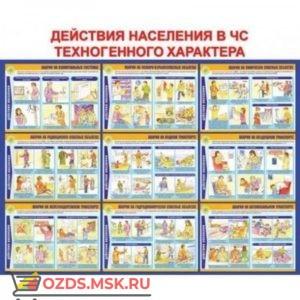 Действия населения в чрезвычайных ситуациях техногенного характера: Плакат по безопасности