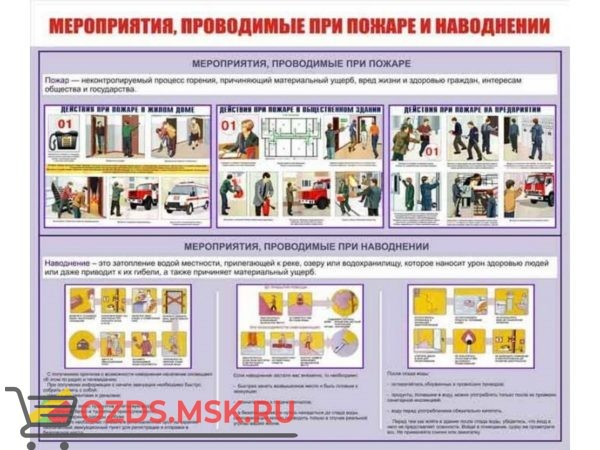 Мероприятия, проводимые при пожаре и наводнении: Плакат по безопасности