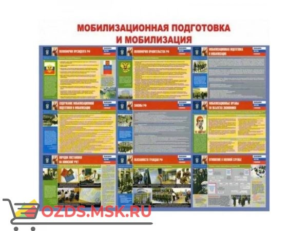 Мобилизационная подготовка и мобилизация: Плакат по безопасности