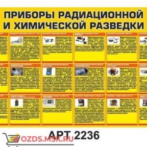 Приборы радиационной и химической разведки: Плакат