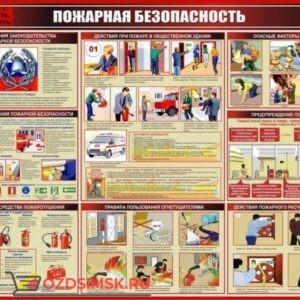 Пожарная безопасность: Комплект из 5 плакатов