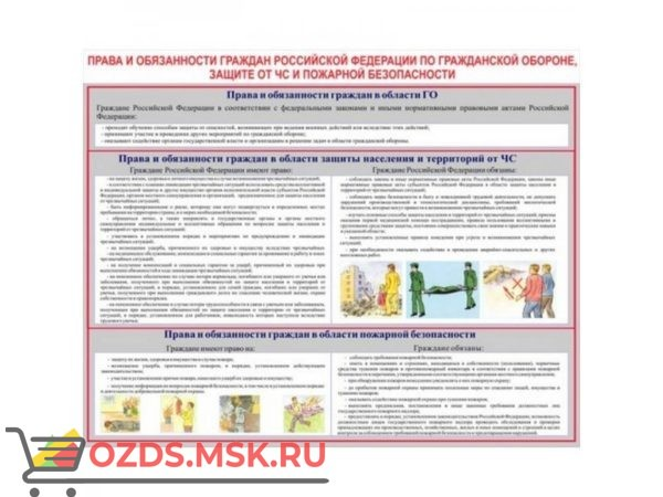 Права и обязанности граждан Российской Федерации по Гражданской Обороне, Защите от ЧС и пожарной безопасности: Плакат