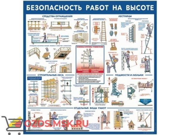 Безопасность работ на высоте: Плакат по безопасности