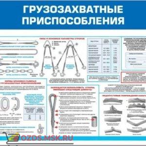 Грузозахватные приспособления: Плакат по безопасности