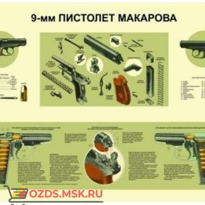 9 мм пистолет Макарова: Плакат по безопасности