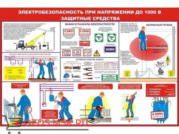 Электробезопасность при напряжении до 1000 в: Плакат по безопасности