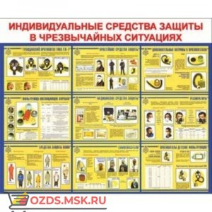 Индивидуальные средства защиты в ЧС: Плакат по безопасности