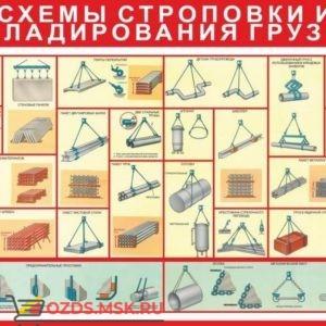 Строповка и складирование грузов: Плакат по безопасности