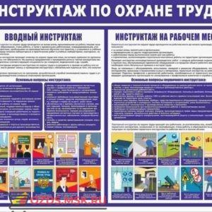 Вводный инструктаж по охране труда: Плакат по безопасности