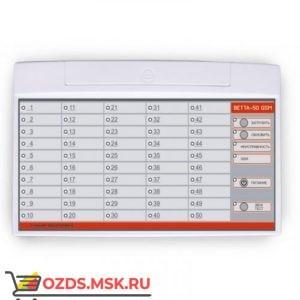 ВЕТТА-50 GSM Станция мониторинга