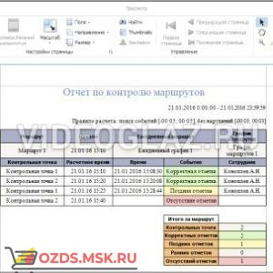 Smartec Timex GT ПАК СКУД