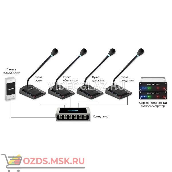 STELBERRY SX-2012+1 Переговорное устройство