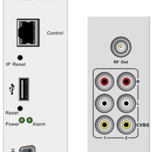 Двухканальный аналоговый модулятор - DMM-1701M-04 PBI