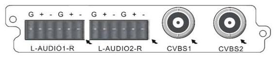 Карта двухканальный H.264 SD кодер с аналоговыми входами - C150A Sumavision